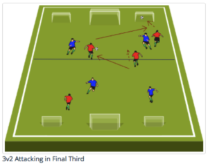 3v2-Attacking-Offensive-Half